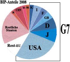 bruttoinlandsprodukt berechnen aufgaben