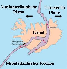 island amerikanische und eurasische platte