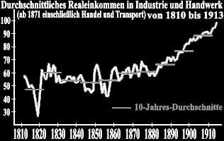 wie viele analphabeten gibt es in deutschland