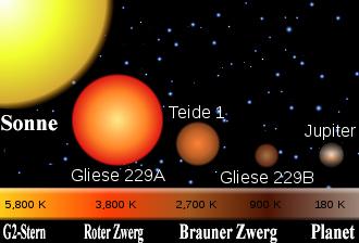 planeten vergleich tabelle